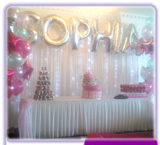 Top Table Balloon Deco